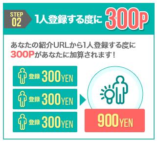 モッピーの友達登録特典(入会ボーナス)