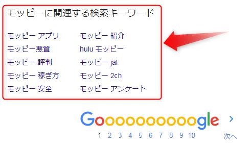 検索エンジンのサジェストからキーワードを探す