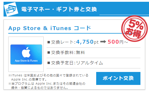 ポイントインカムはApp Store & iTunesコードが常に5%割引
