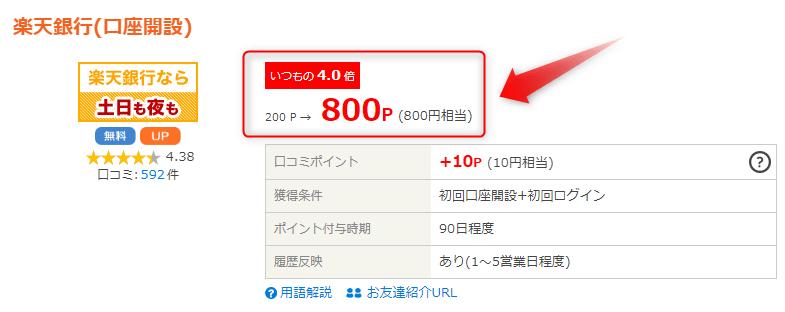 ライフメディア経由の楽天銀行口座開設で800円分のポイント還元