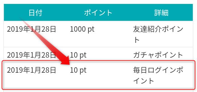 i2iポイントの「無料コンテンツ」ログインボーナス