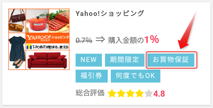 保証制度の対象広告の例(Yahoo!ショッピング)