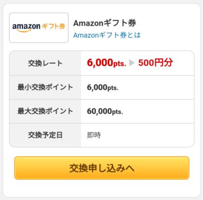 ECナビのポイント交換先の例(Amazonギフト券)