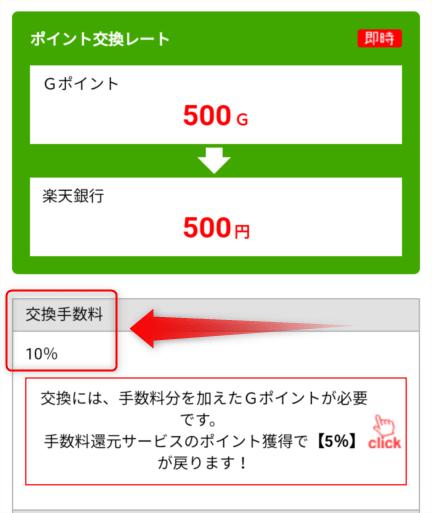 Gポイントの交換手数料(楽天銀行への振込は10%)