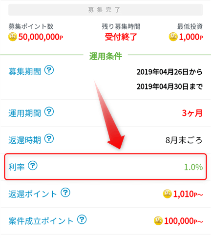 PeX投資は高利率