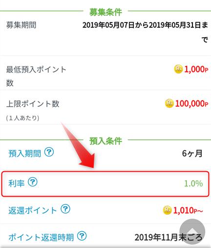 PeXポイント定期預金は高利率