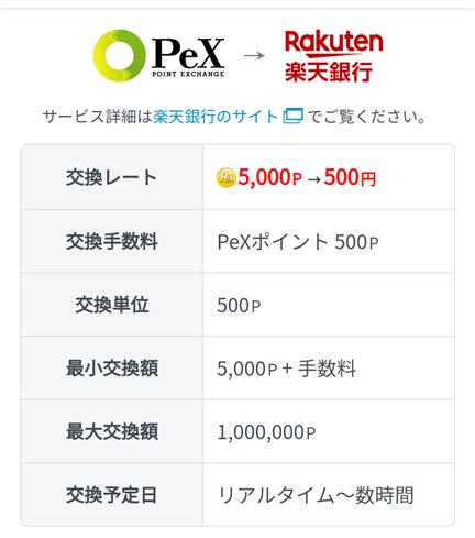 PeXは現金(楽天銀行)への交換がオススメ