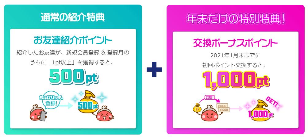 ちょびリッチ新規登録キャンペーン(2020年12月)
