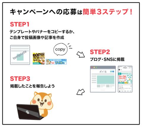 モッピー「ブログ貼るだけキャンペーン」の参加方法・手順