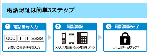 Gポイントの電話番号認証の方法・手順