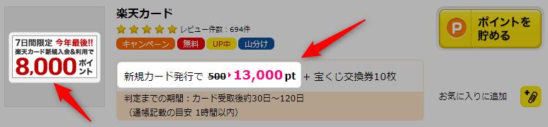 ハピタス経由の楽天カード発行で計21,000円のポイント還元