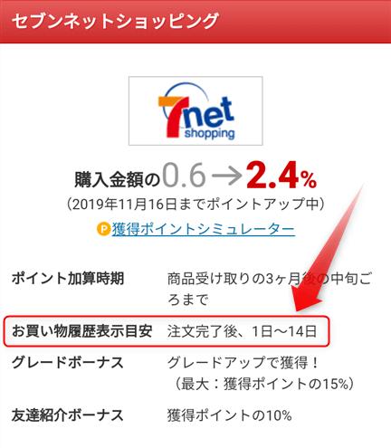 ECナビ セブンネットショッピングのポイント通帳記載までの日数