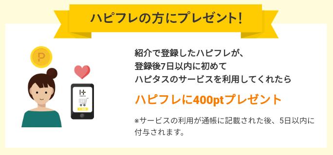 紹介経由のハピタス登録で特典400円