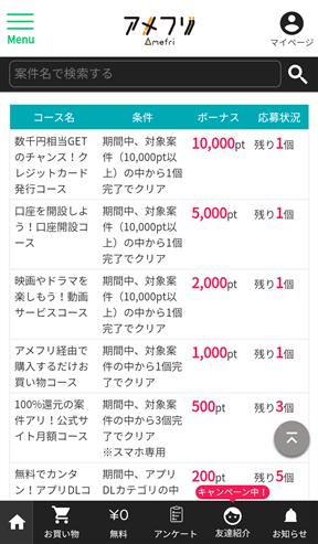 アメフリ(旧i2iポイント) 登録語7日間限定のウェルカムキャンペーンで最大1,870円