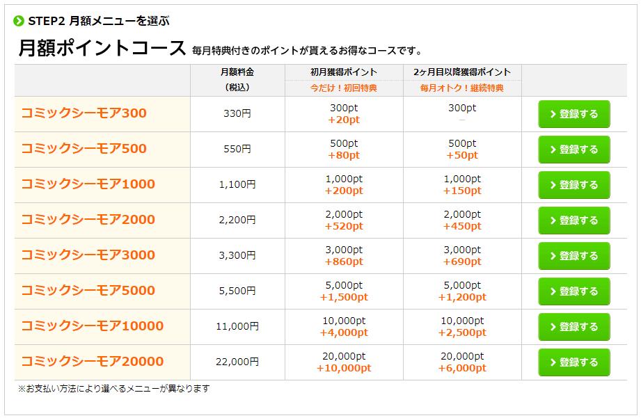 コミックシーモア ポイント購入(月額メニュー)