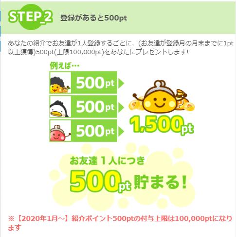 ちょびリッチ 友達がポイント獲得で特典500ポイント(250円)