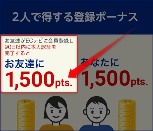 ECナビ 紹介経由の入会&本人認証で特典150円